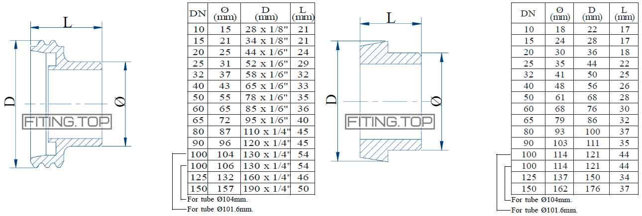 Муфта молочная нержавеющая DIN 101,6 мм AISI 304