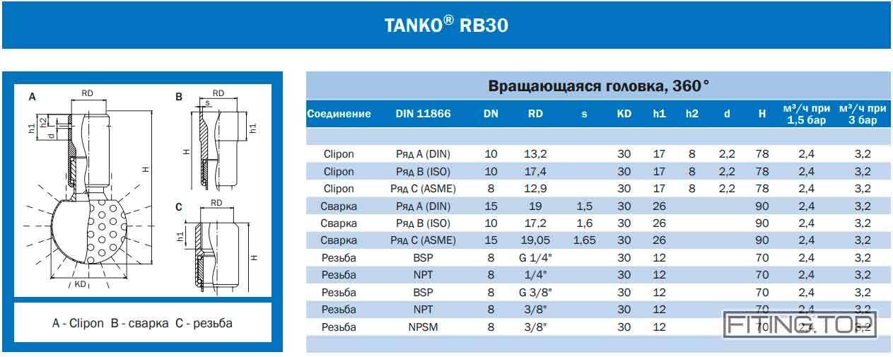 Моющая головка нержавеющая AWH S20, S30, RB30 AISI 316