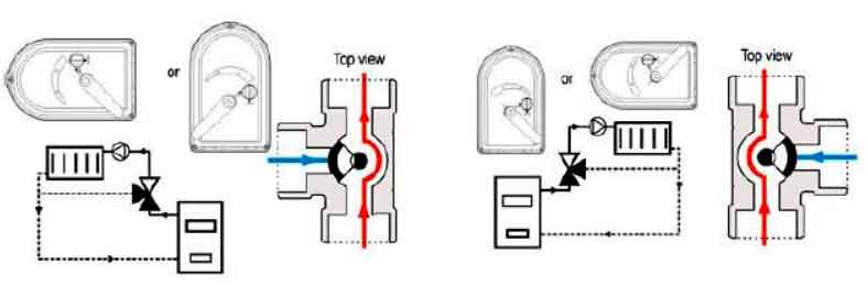 Электропривод для крана шарового (FIRST UNI - 3P)